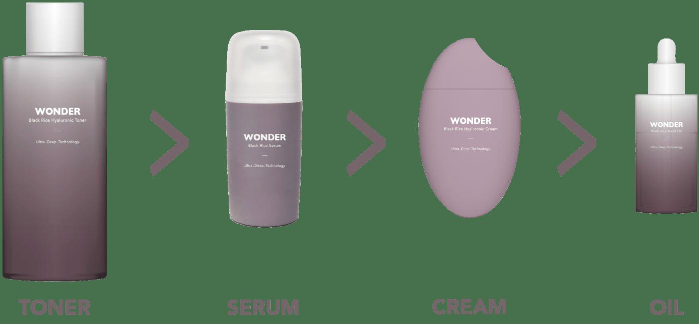 Haruharu Sensitive Skin Toner Suggested Routine